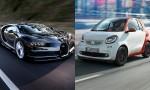 Bugatti Chiron + Smart Fortwo